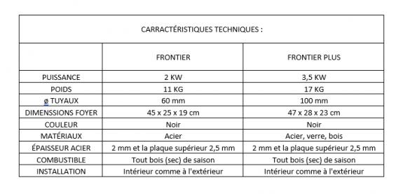 frontier-plus-stoves-poêles-bois-comparatif