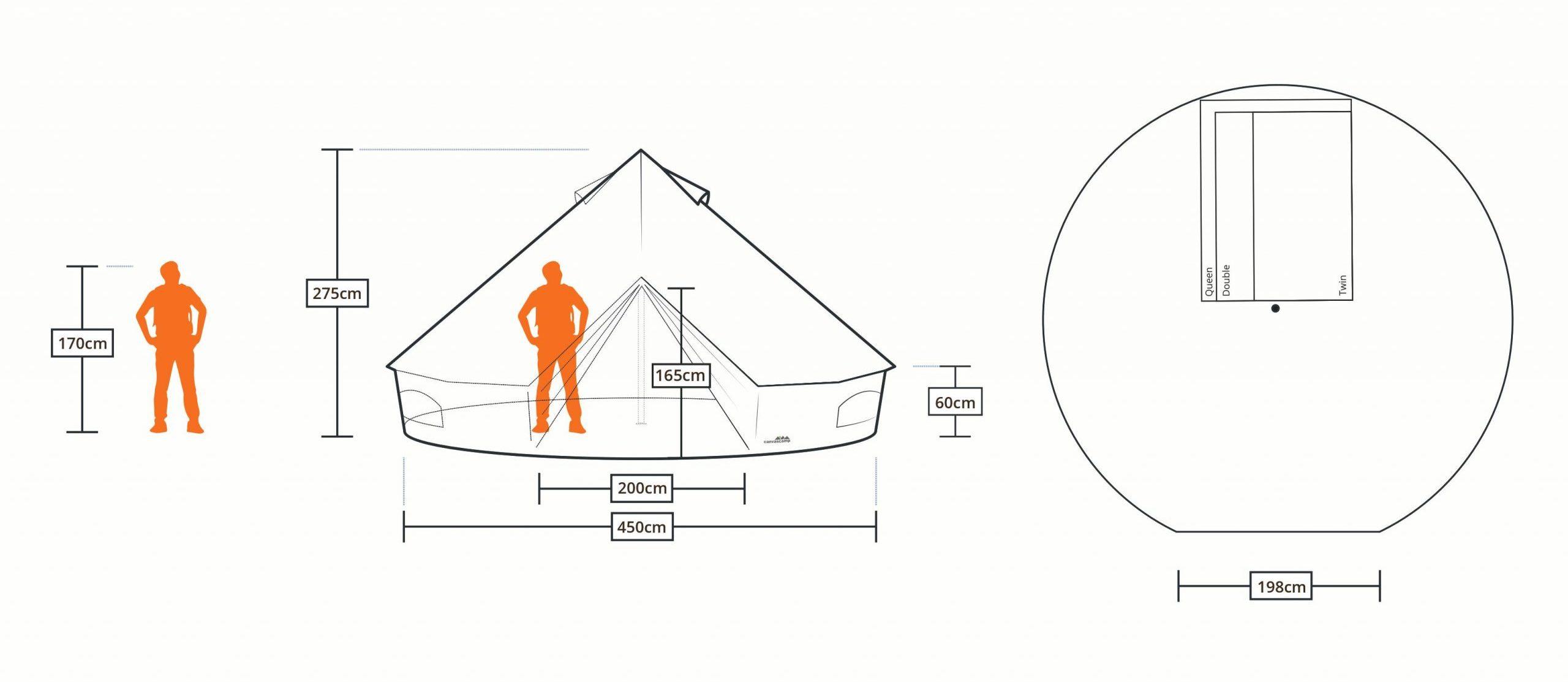 caractéristiques et dimensions métriques des tentes sibley 450